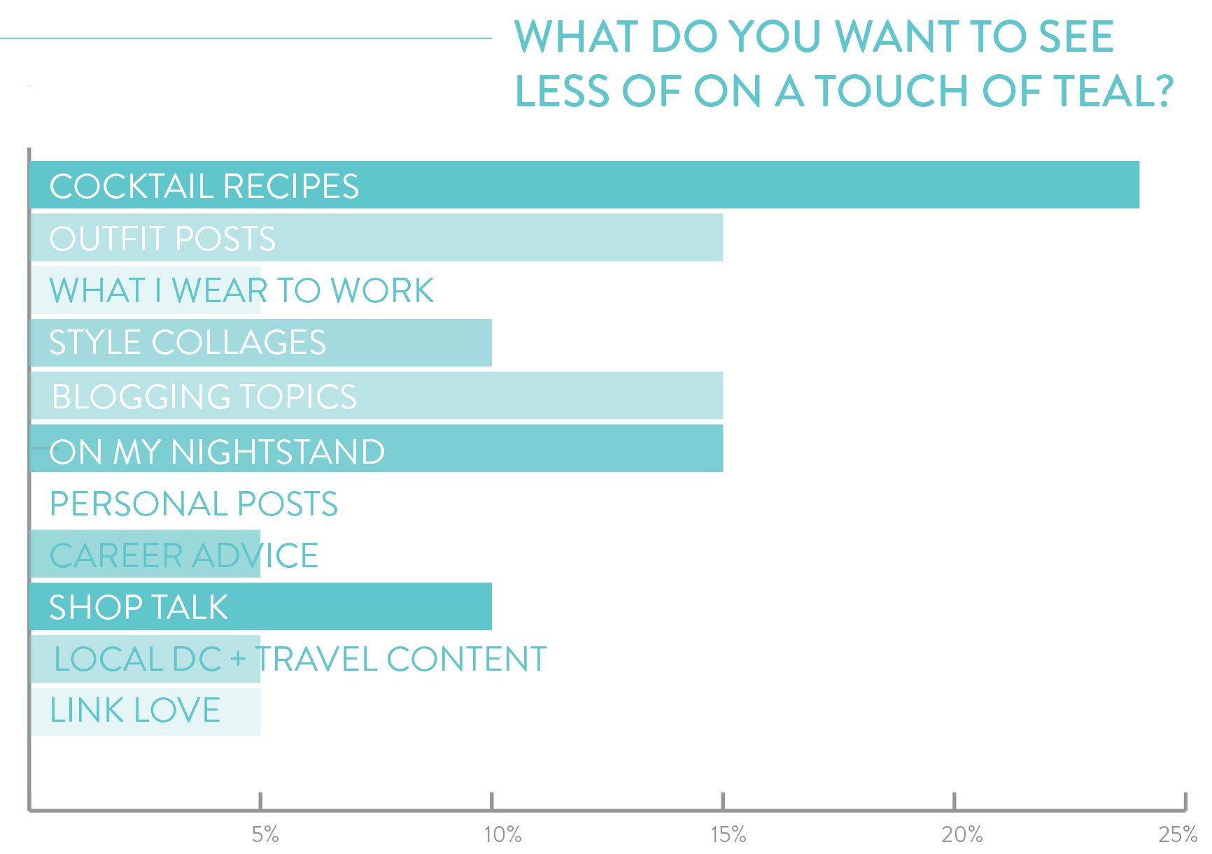2016 reader survey results